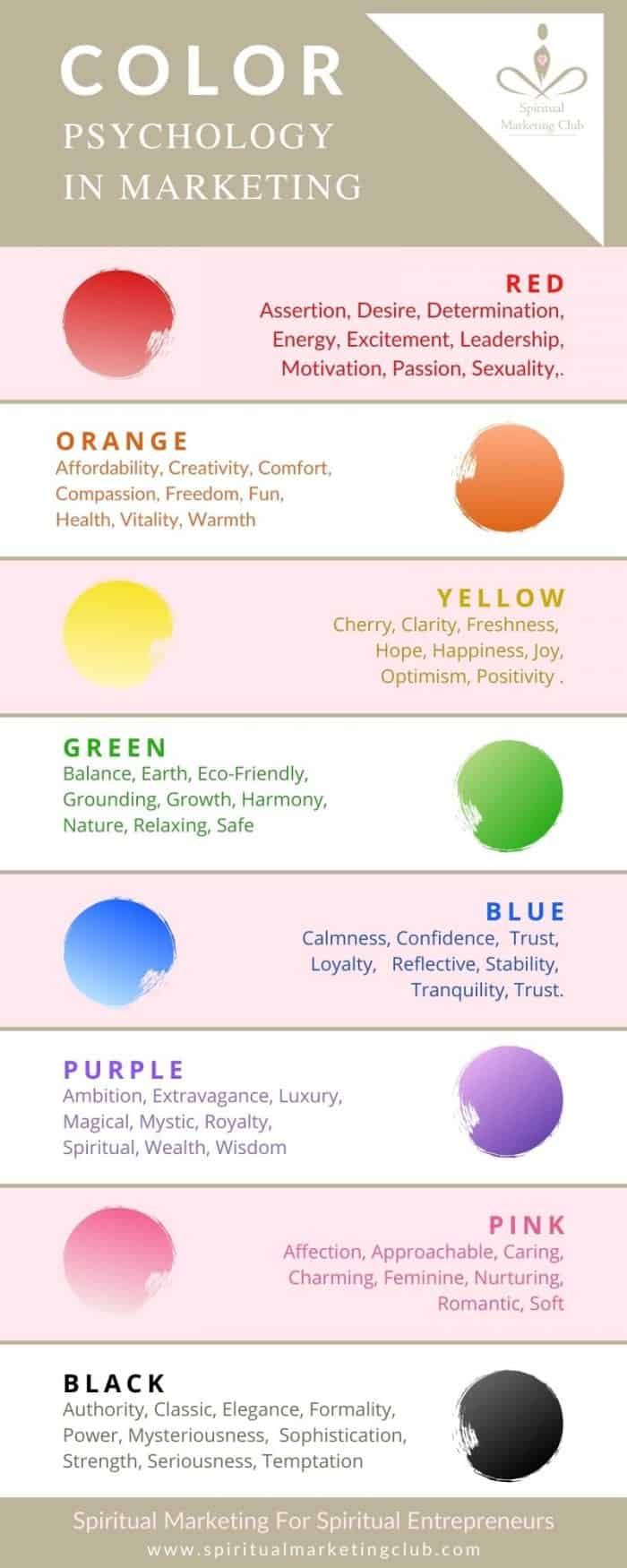 Colour Psychology Infographic For Marketing