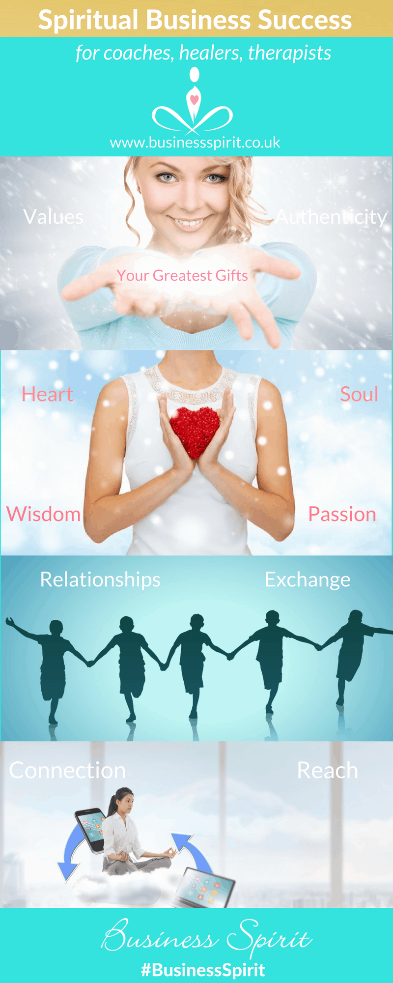 What Is The Heart Of A Successful Spiritual Business